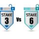 ¿Qué es el stake en las apuestas?