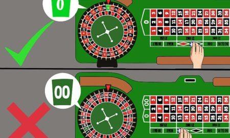 ¿Cómo jugar a la ruleta europea?